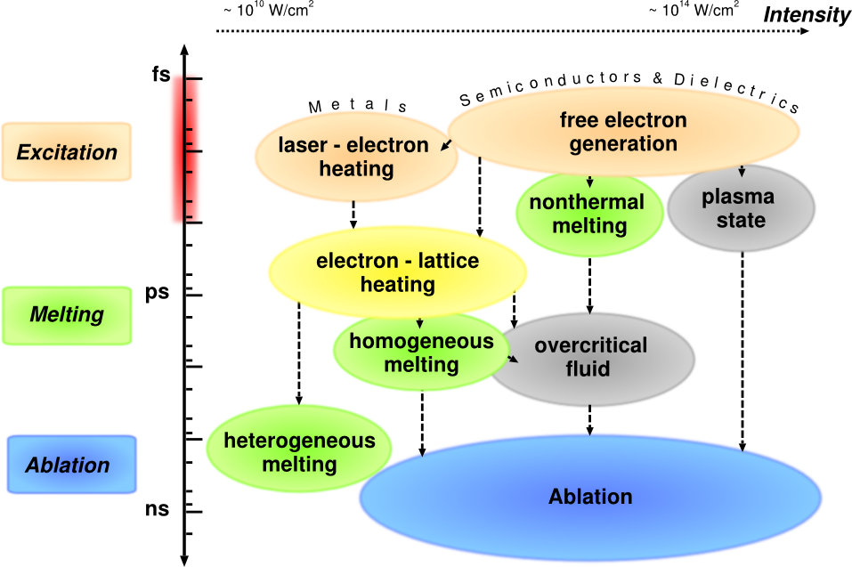 host integrity monitoring using osiris